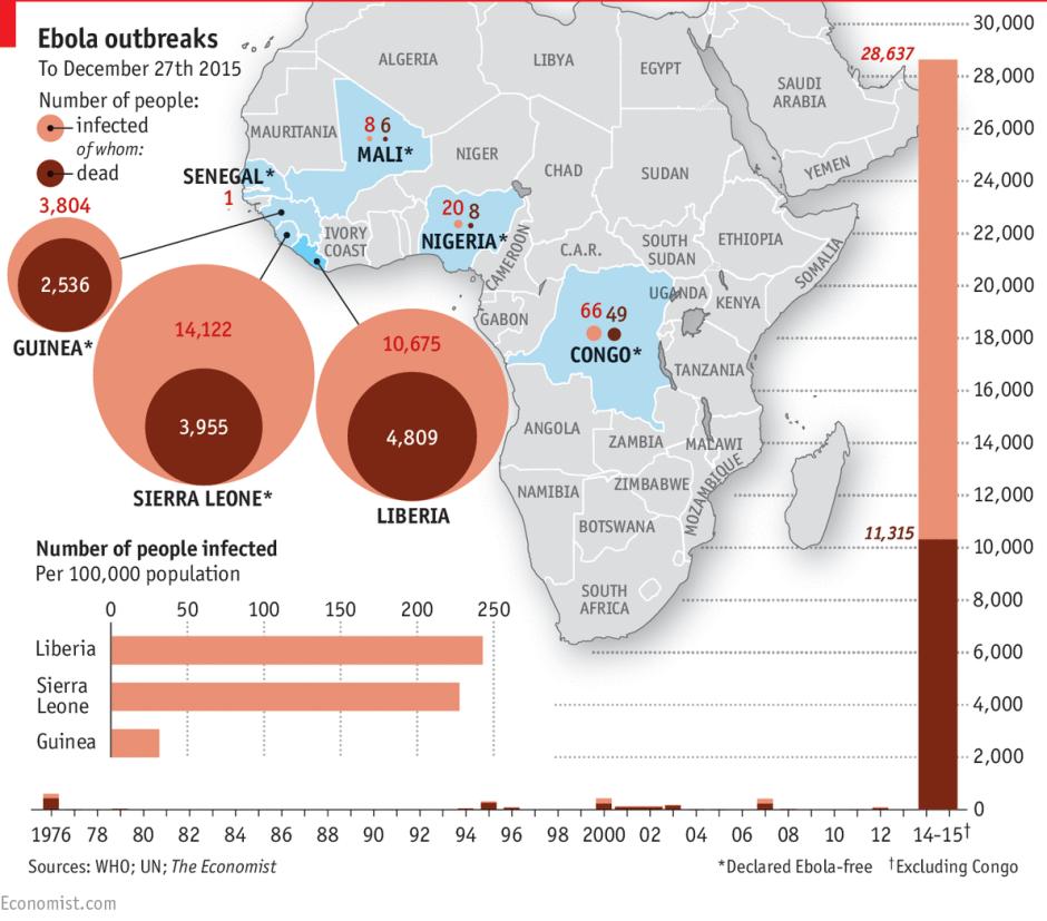 Ebola economist.com